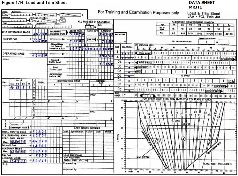 737 Weight And Balance Manual